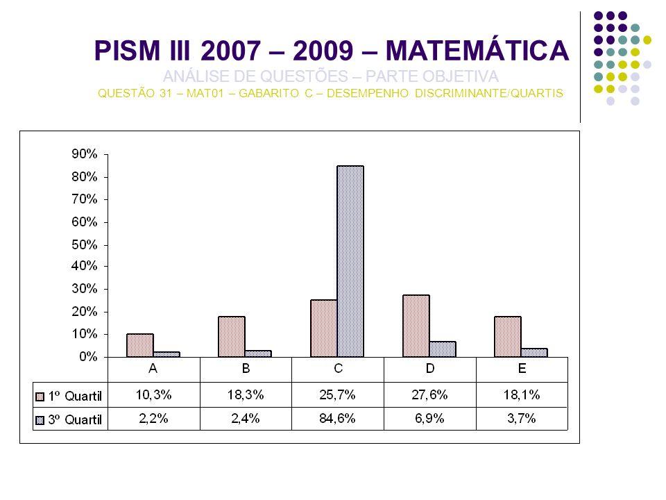 PISM III 2007 – 2009 – MATEMÁTICA ANÁLISE DE QUESTÕES – PARTE OBJETIVA QUESTÃO 31 – MAT01 – GABARITO C – DESEMPENHO DISCRIMINANTE/QUARTIS