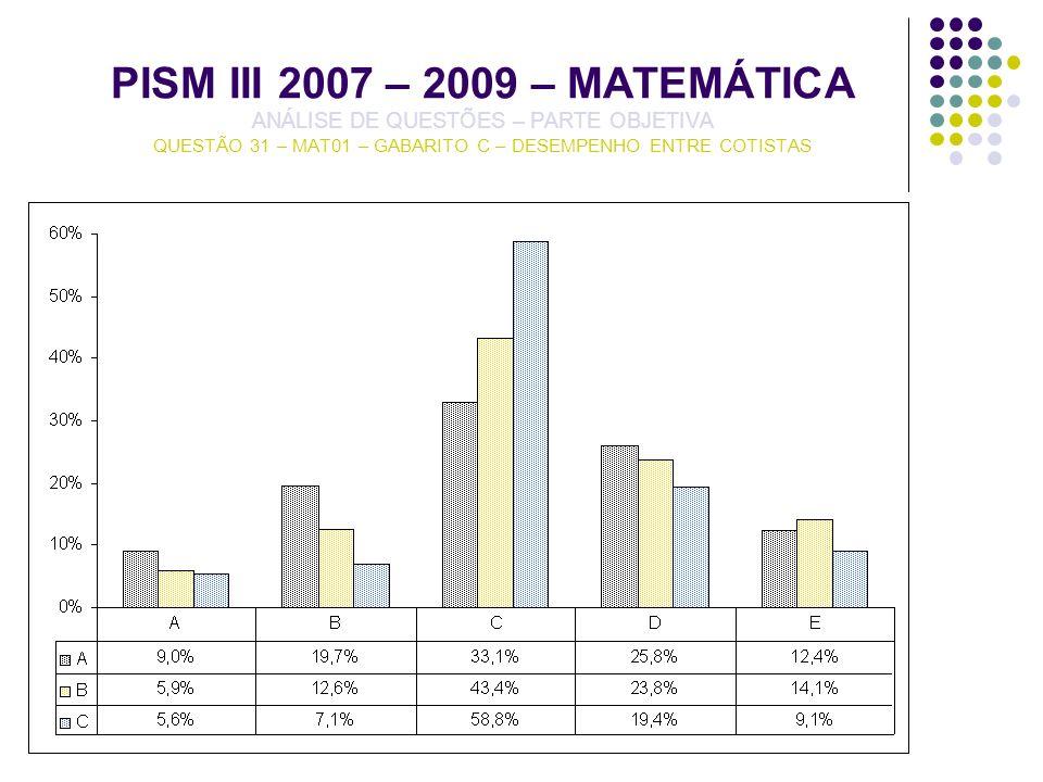 PISM III 2007 – 2009 – MATEMÁTICA ANÁLISE DE QUESTÕES – PARTE OBJETIVA QUESTÃO 31 – MAT01 – GABARITO C – DESEMPENHO ENTRE COTISTAS