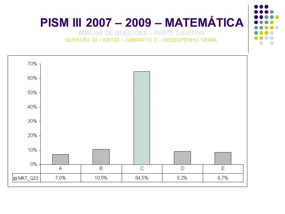 PISM III 2007 – 2009 – MATEMÁTICA ANÁLISE DE QUESTÕES – PARTE OBJETIVA QUESTÃO 33 – MAT03 – GABARITO C – DESEMPENHO GERAL