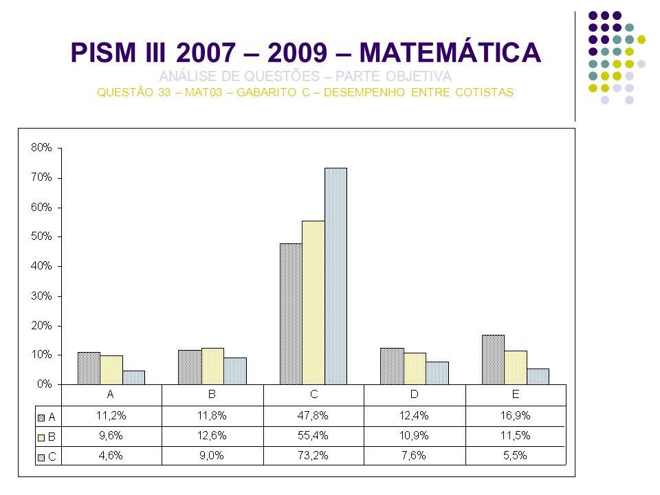 PISM III 2007 – 2009 – MATEMÁTICA ANÁLISE DE QUESTÕES – PARTE OBJETIVA QUESTÃO 33 – MAT03 – GABARITO C – DESEMPENHO ENTRE COTISTAS
