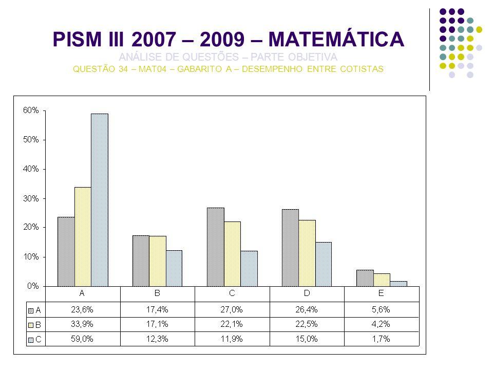 PISM III 2007 – 2009 – MATEMÁTICA ANÁLISE DE QUESTÕES – PARTE OBJETIVA QUESTÃO 34 – MAT04 – GABARITO A – DESEMPENHO ENTRE COTISTAS