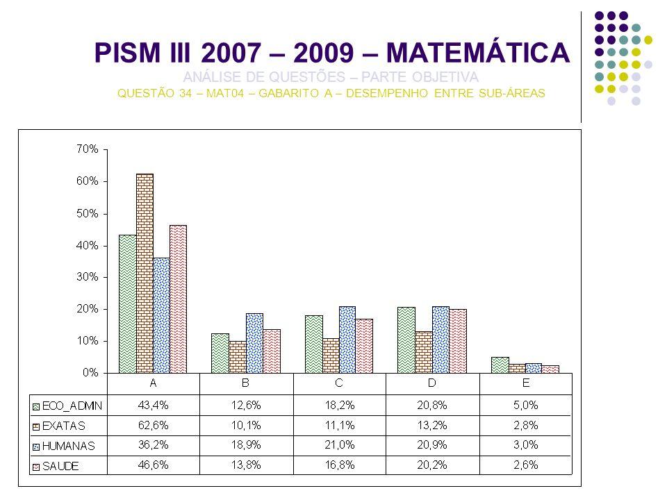 PISM III 2007 – 2009 – MATEMÁTICA ANÁLISE DE QUESTÕES – PARTE OBJETIVA QUESTÃO 34 – MAT04 – GABARITO A – DESEMPENHO ENTRE SUB-ÁREAS