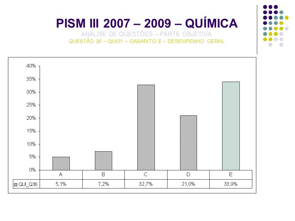 PISM III 2007 – 2009 – QUÍMICA ANÁLISE DE QUESTÕES – PARTE OBJETIVA QUESTÃO 36 – QUI01 – GABARITO E – DESEMPENHO GERAL