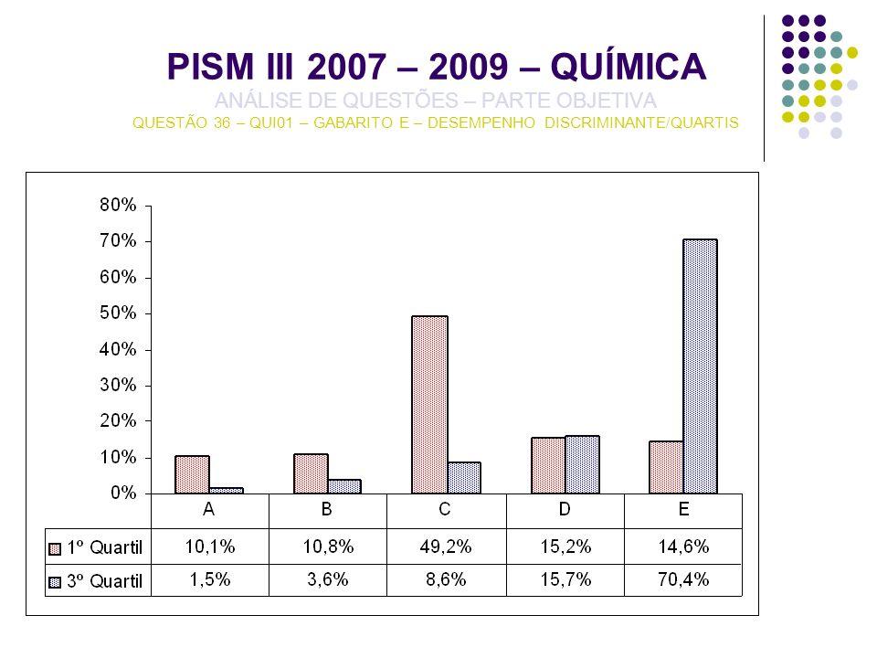 PISM III 2007 – 2009 – QUÍMICA ANÁLISE DE QUESTÕES – PARTE OBJETIVA QUESTÃO 36 – QUI01 – GABARITO E – DESEMPENHO DISCRIMINANTE/QUARTIS