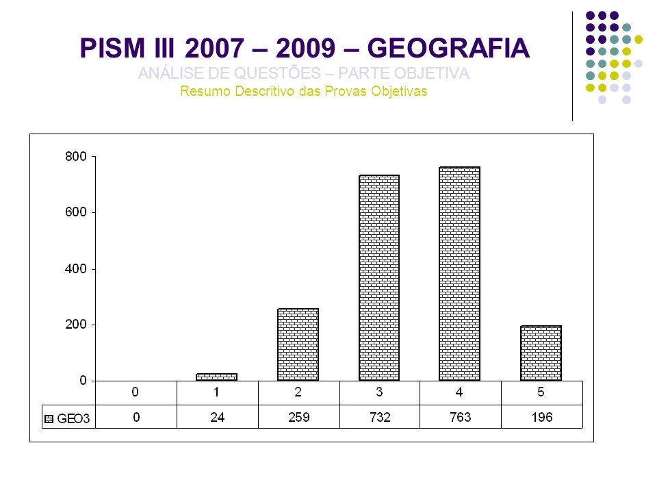 PISM III 2007 – 2009 – GEOGRAFIA ANÁLISE DE QUESTÕES – PARTE OBJETIVA Resumo Descritivo das Provas Objetivas
