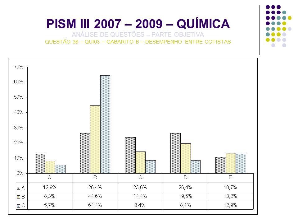 PISM III 2007 – 2009 – QUÍMICA ANÁLISE DE QUESTÕES – PARTE OBJETIVA QUESTÃO 38 – QUI03 – GABARITO B – DESEMPENHO ENTRE COTISTAS