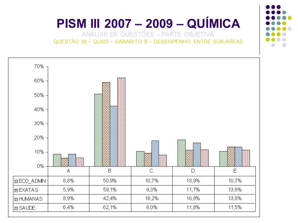 PISM III 2007 – 2009 – QUÍMICA ANÁLISE DE QUESTÕES – PARTE OBJETIVA QUESTÃO 38 – QUI03 – GABARITO B – DESEMPENHO ENTRE SUB-ÁREAS
