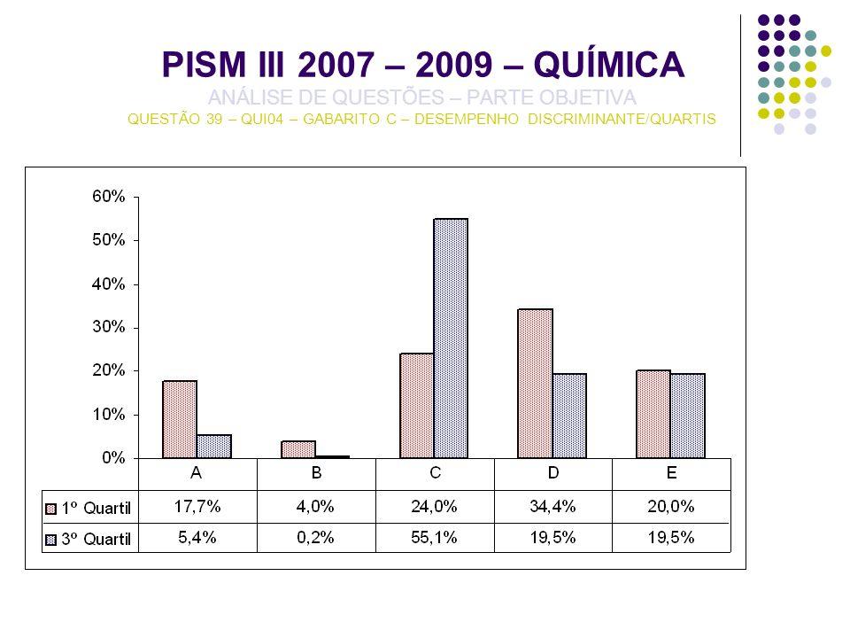 PISM III 2007 – 2009 – QUÍMICA ANÁLISE DE QUESTÕES – PARTE OBJETIVA QUESTÃO 39 – QUI04 – GABARITO C – DESEMPENHO DISCRIMINANTE/QUARTIS
