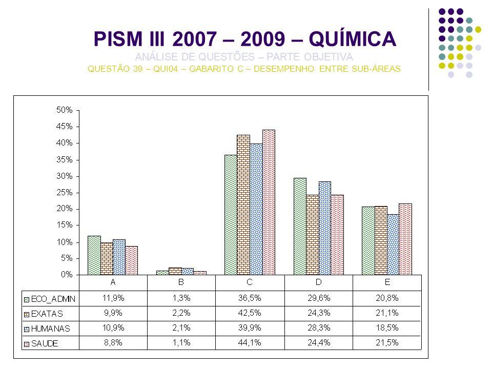 PISM III 2007 – 2009 – QUÍMICA ANÁLISE DE QUESTÕES – PARTE OBJETIVA QUESTÃO 39 – QUI04 – GABARITO C – DESEMPENHO ENTRE SUB-ÁREAS