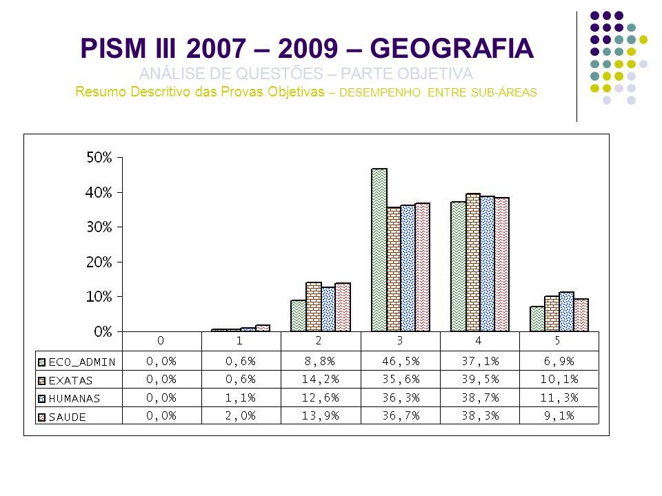 PISM III 2007 – 2009 – GEOGRAFIA ANÁLISE DE QUESTÕES – PARTE OBJETIVA Resumo Descritivo das Provas Objetivas – DESEMPENHO ENTRE SUB-ÁREAS