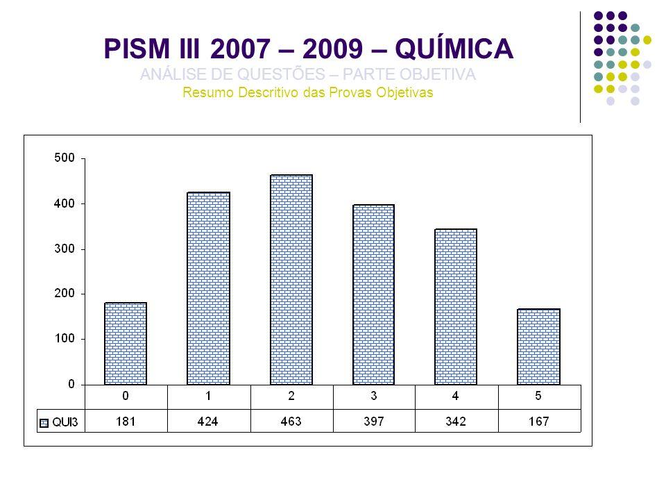 PISM III 2007 – 2009 – QUÍMICA ANÁLISE DE QUESTÕES – PARTE OBJETIVA Resumo Descritivo das Provas Objetivas