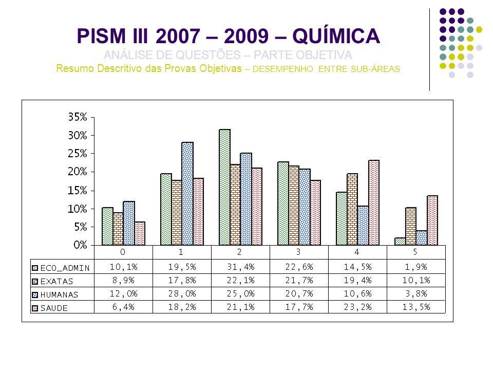 PISM III 2007 – 2009 – QUÍMICA ANÁLISE DE QUESTÕES – PARTE OBJETIVA Resumo Descritivo das Provas Objetivas – DESEMPENHO ENTRE SUB-ÁREAS