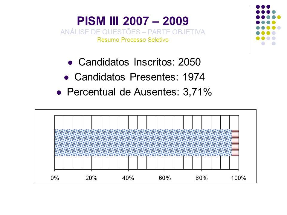 PISM III 2007 – 2009 ANÁLISE DE QUESTÕES – PARTE OBJETIVA Resumo Processo Seletivo Candidatos Inscritos: 2050 Candidatos Presentes: 1974 Percentual de