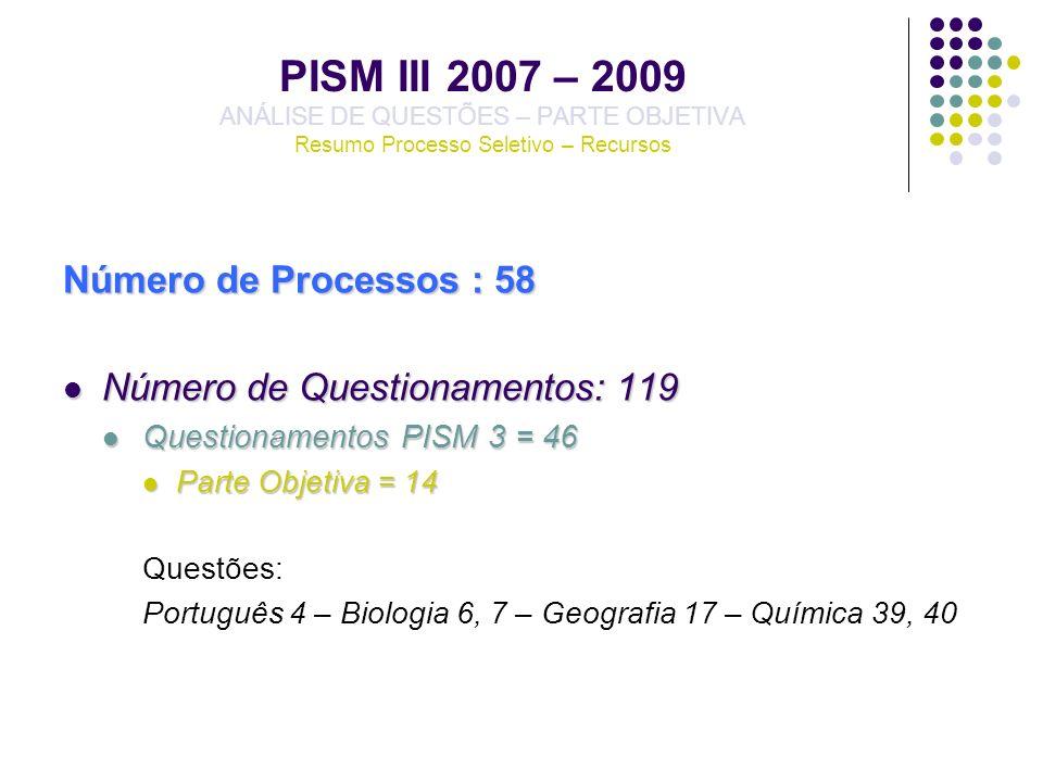 PISM III 2007 – 2009 ANÁLISE DE QUESTÕES – PARTE OBJETIVA Resumo Processo Seletivo – Recursos Número de Processos : 58 Número de Questionamentos: 119