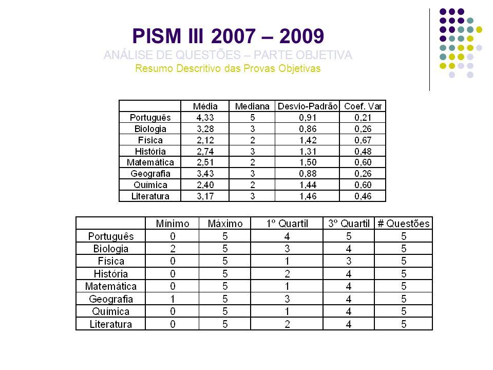 PISM III 2007 – 2009 ANÁLISE DE QUESTÕES – PARTE OBJETIVA Resumo Descritivo das Provas Objetivas