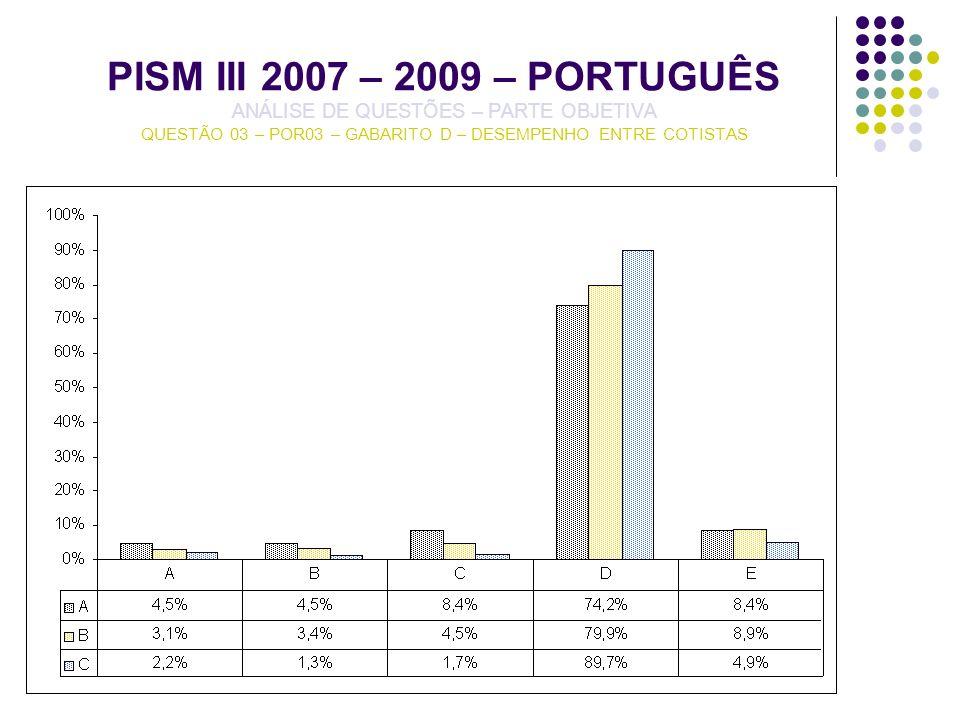 PISM III 2007 – 2009 – PORTUGUÊS ANÁLISE DE QUESTÕES – PARTE OBJETIVA QUESTÃO 03 – POR03 – GABARITO D – DESEMPENHO ENTRE COTISTAS