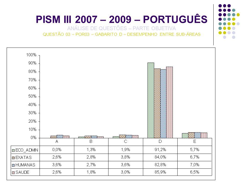 PISM III 2007 – 2009 – PORTUGUÊS ANÁLISE DE QUESTÕES – PARTE OBJETIVA QUESTÃO 03 – POR03 – GABARITO D – DESEMPENHO ENTRE SUB-ÁREAS