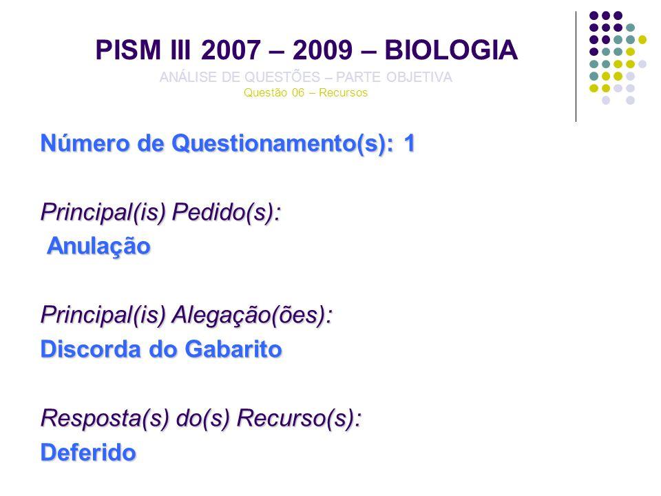 PISM III 2007 – 2009 – BIOLOGIA ANÁLISE DE QUESTÕES – PARTE OBJETIVA Questão 06 – Recursos Número de Questionamento(s): 1 Principal(is) Pedido(s): Anu