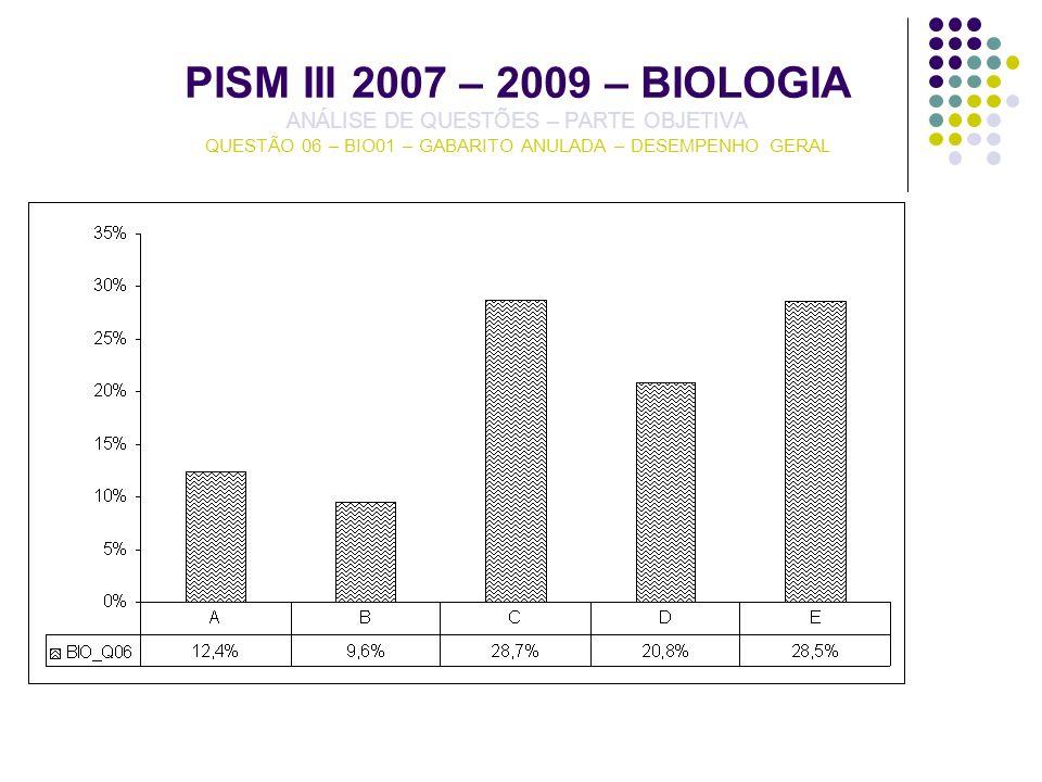 PISM III 2007 – 2009 – BIOLOGIA ANÁLISE DE QUESTÕES – PARTE OBJETIVA QUESTÃO 06 – BIO01 – GABARITO ANULADA – DESEMPENHO GERAL