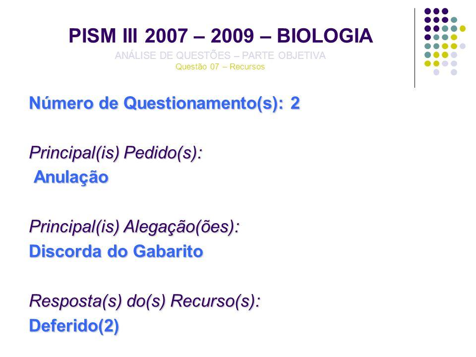 PISM III 2007 – 2009 – BIOLOGIA ANÁLISE DE QUESTÕES – PARTE OBJETIVA Questão 07 – Recursos Número de Questionamento(s): 2 Principal(is) Pedido(s): Anu