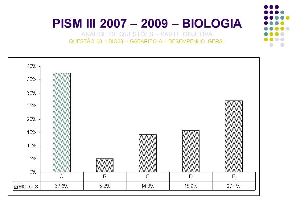 PISM III 2007 – 2009 – BIOLOGIA ANÁLISE DE QUESTÕES – PARTE OBJETIVA QUESTÃO 08 – BIO03 – GABARITO A – DESEMPENHO GERAL