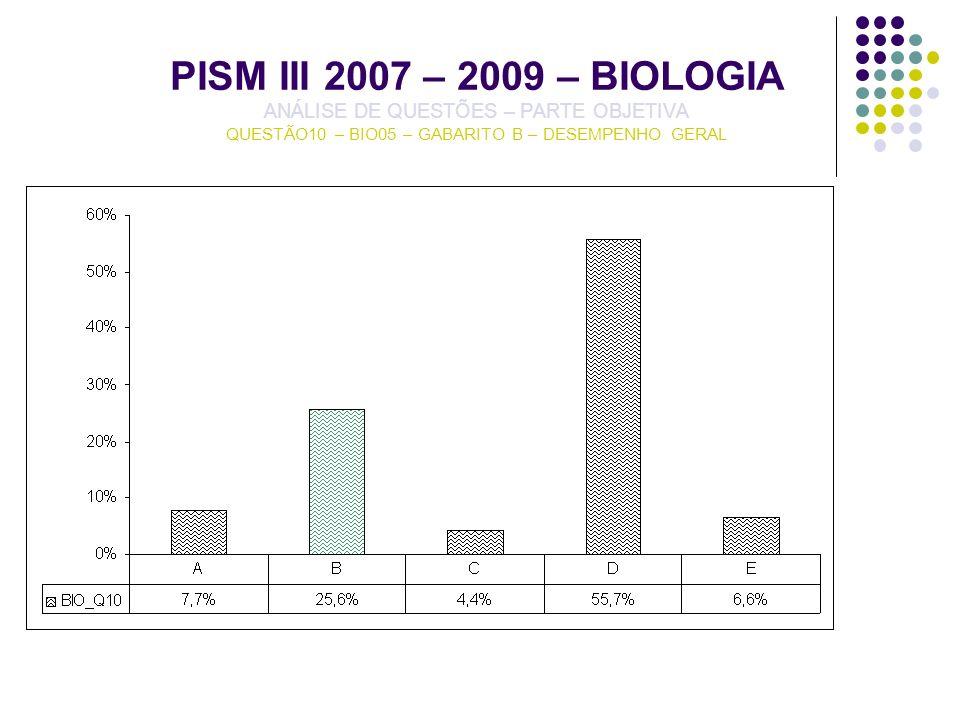 PISM III 2007 – 2009 – BIOLOGIA ANÁLISE DE QUESTÕES – PARTE OBJETIVA QUESTÃO10 – BIO05 – GABARITO B – DESEMPENHO GERAL