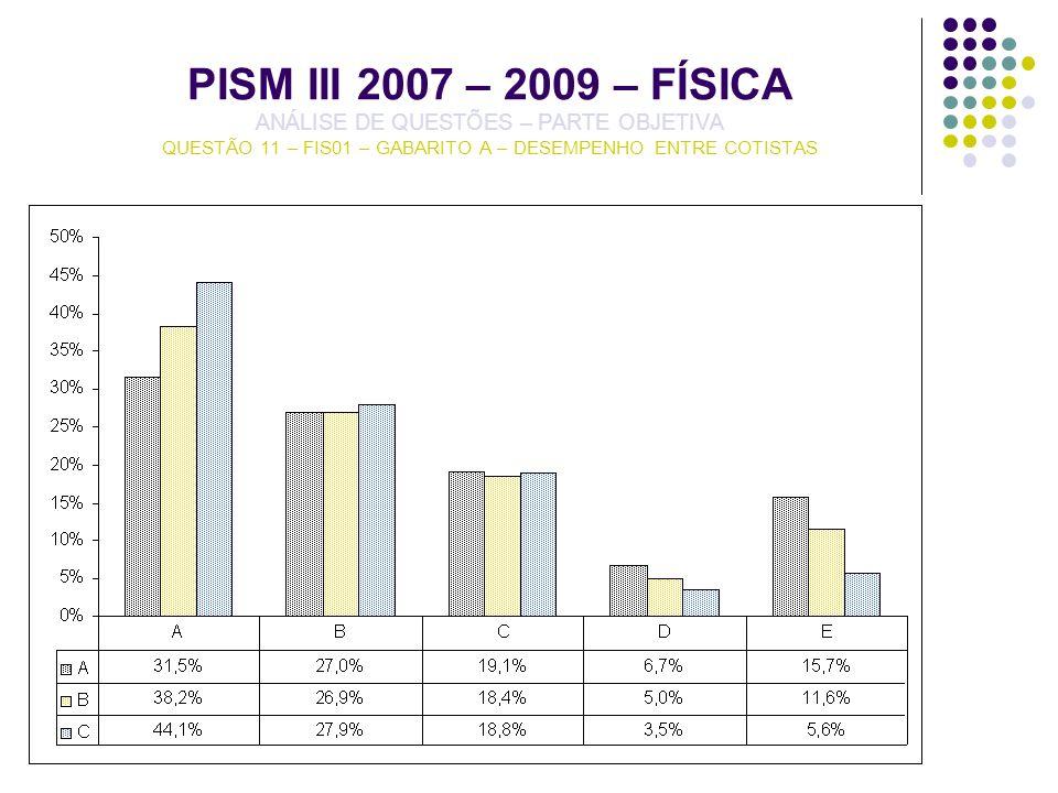 PISM III 2007 – 2009 – FÍSICA ANÁLISE DE QUESTÕES – PARTE OBJETIVA QUESTÃO 11 – FIS01 – GABARITO A – DESEMPENHO ENTRE COTISTAS