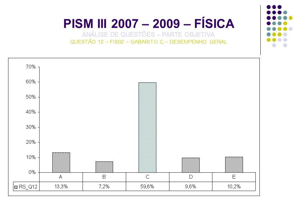 PISM III 2007 – 2009 – FÍSICA ANÁLISE DE QUESTÕES – PARTE OBJETIVA QUESTÃO 12 – FIS02 – GABARITO C – DESEMPENHO GERAL