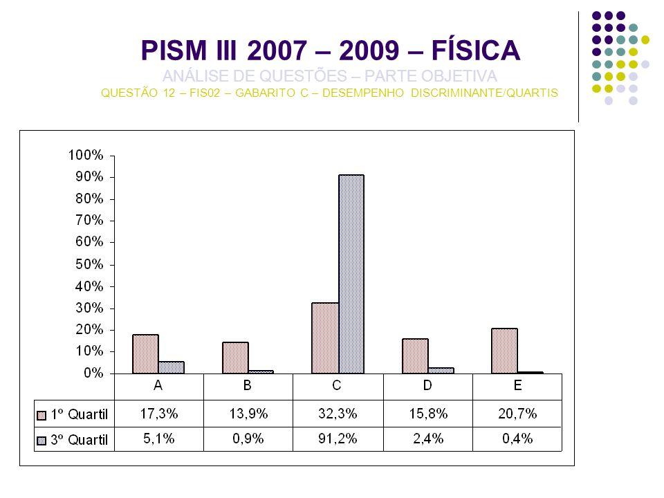 PISM III 2007 – 2009 – FÍSICA ANÁLISE DE QUESTÕES – PARTE OBJETIVA QUESTÃO 12 – FIS02 – GABARITO C – DESEMPENHO DISCRIMINANTE/QUARTIS