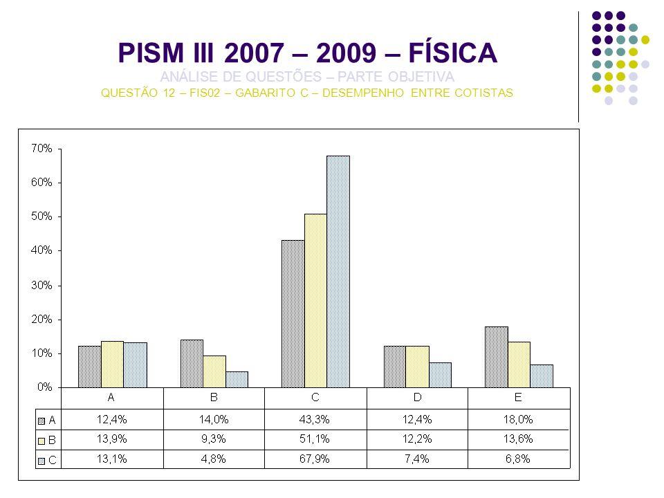 PISM III 2007 – 2009 – FÍSICA ANÁLISE DE QUESTÕES – PARTE OBJETIVA QUESTÃO 12 – FIS02 – GABARITO C – DESEMPENHO ENTRE COTISTAS