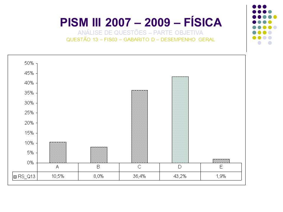 PISM III 2007 – 2009 – FÍSICA ANÁLISE DE QUESTÕES – PARTE OBJETIVA QUESTÃO 13 – FIS03 – GABARITO D – DESEMPENHO GERAL