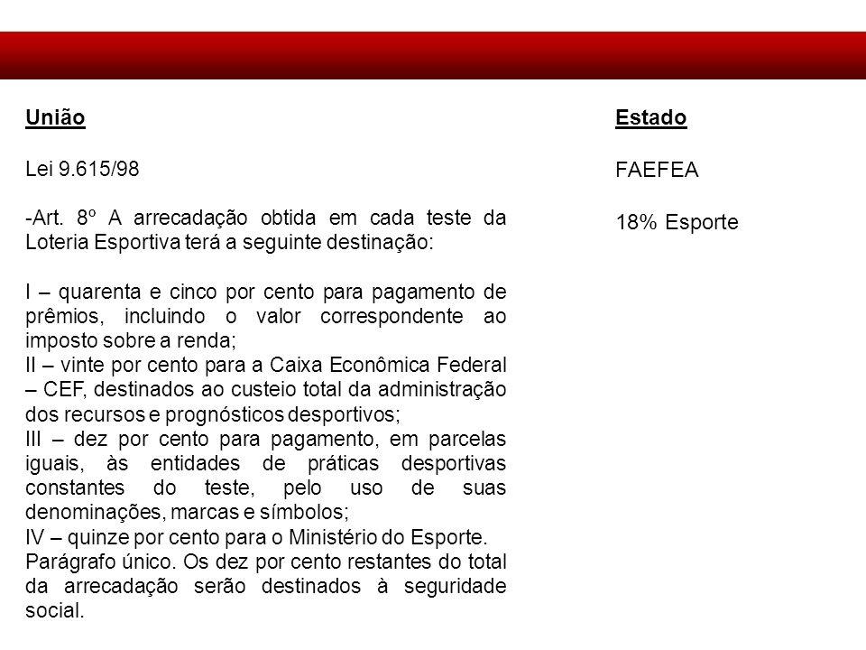 União Lei 9.615/98 -Art. 8º A arrecadação obtida em cada teste da Loteria Esportiva terá a seguinte destinação: I – quarenta e cinco por cento para pa