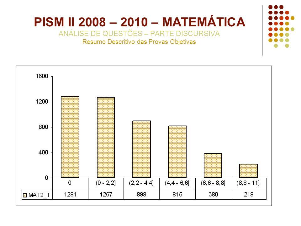 PISM II 2008 – 2010 – MATEMÁTICA ANÁLISE DE QUESTÕES – PARTE DISCURSIVA Resumo Descritivo das Provas Objetivas