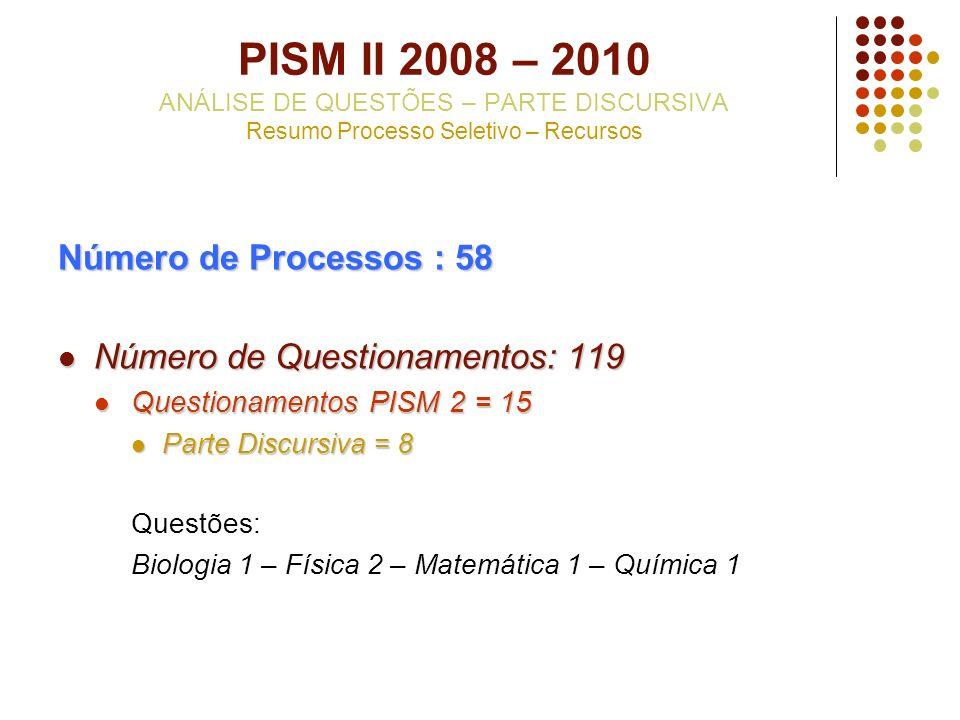 PISM II 2008 – 2010 ANÁLISE DE QUESTÕES – PARTE DISCURSIVA Resumo Processo Seletivo – Recursos Número de Processos : 58 Número de Questionamentos: 119