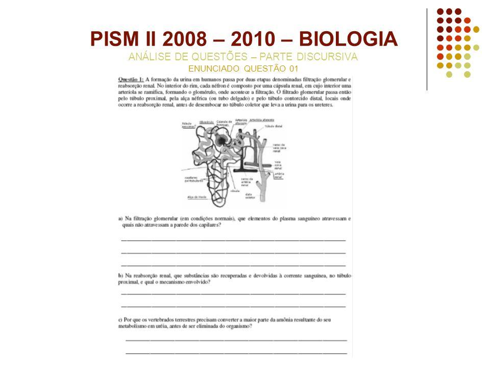 PISM II 2008 – 2010 – BIOLOGIA ANÁLISE DE QUESTÕES – PARTE DISCURSIVA ENUNCIADO QUESTÃO 01