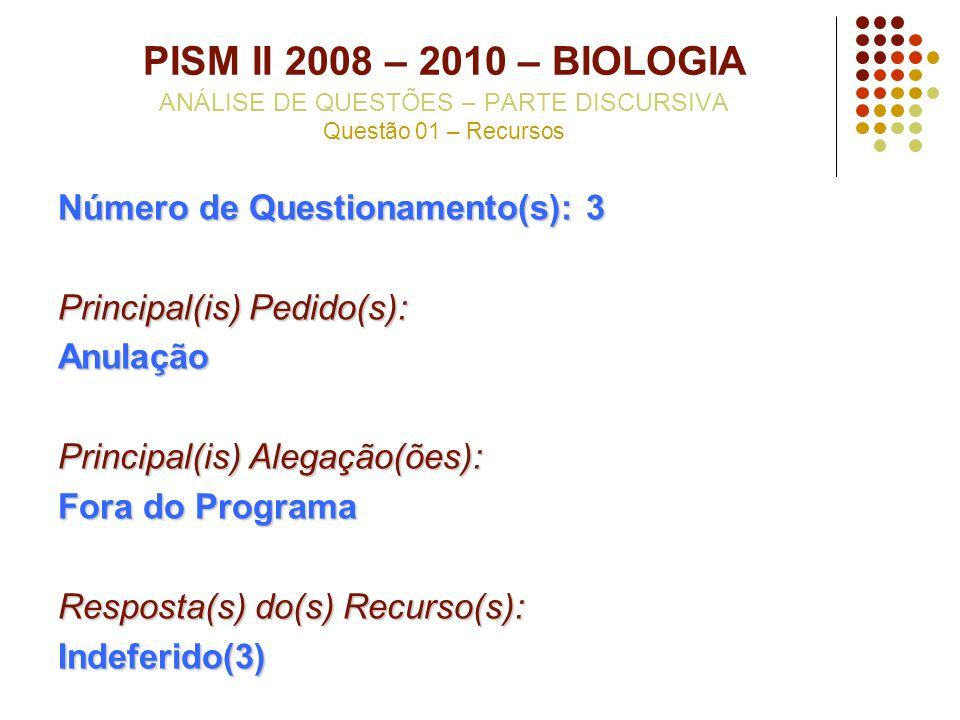 PISM II 2008 – 2010 – BIOLOGIA ANÁLISE DE QUESTÕES – PARTE DISCURSIVA Questão 01 – Recursos Número de Questionamento(s): 3 Principal(is) Pedido(s): An