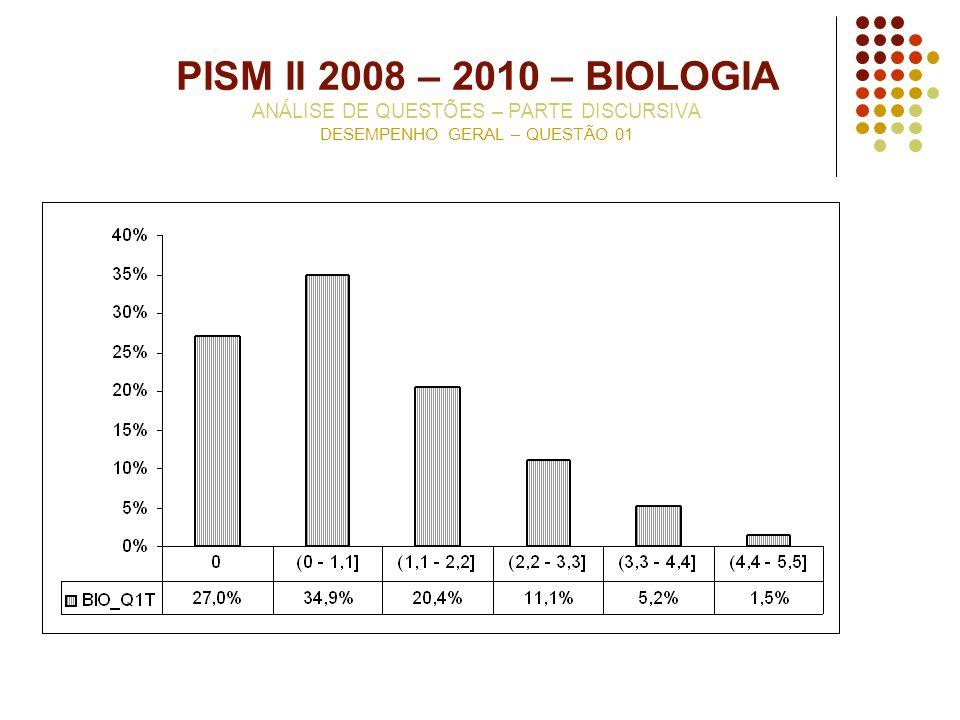 PISM II 2008 – 2010 – BIOLOGIA ANÁLISE DE QUESTÕES – PARTE DISCURSIVA DESEMPENHO GERAL – QUESTÃO 01
