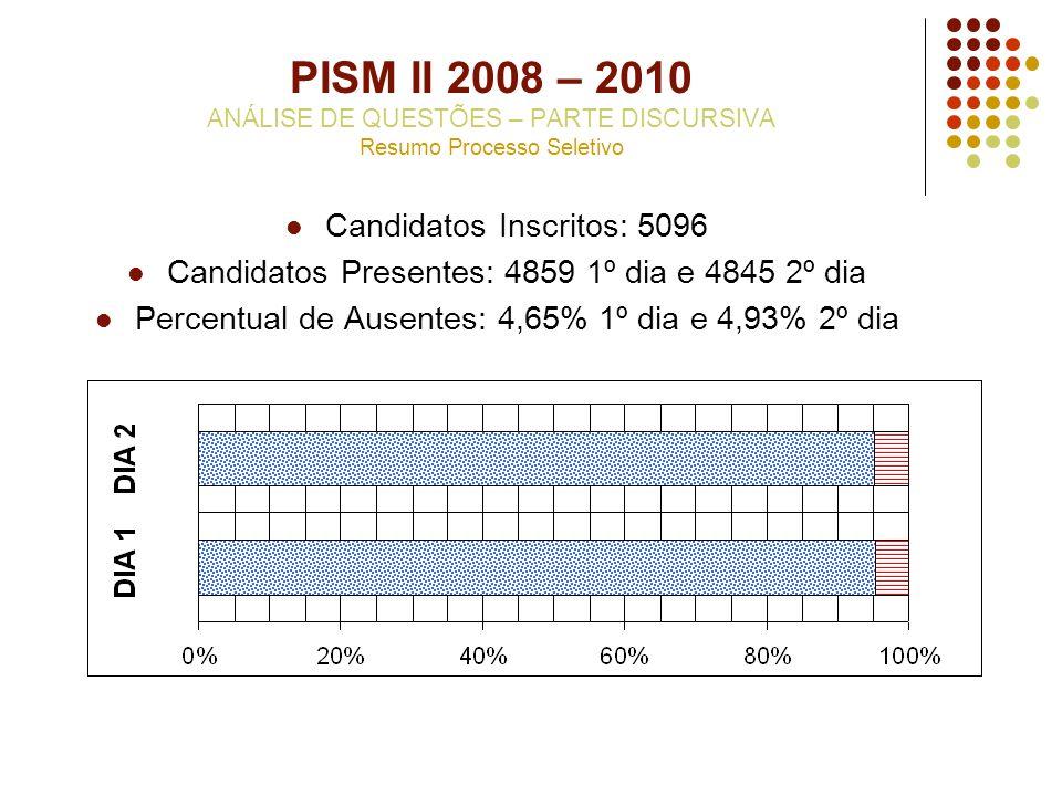 PISM II 2008 – 2010 ANÁLISE DE QUESTÕES – PARTE DISCURSIVA Resumo Processo Seletivo Candidatos Inscritos: 5096 Candidatos Presentes: 4859 1º dia e 484
