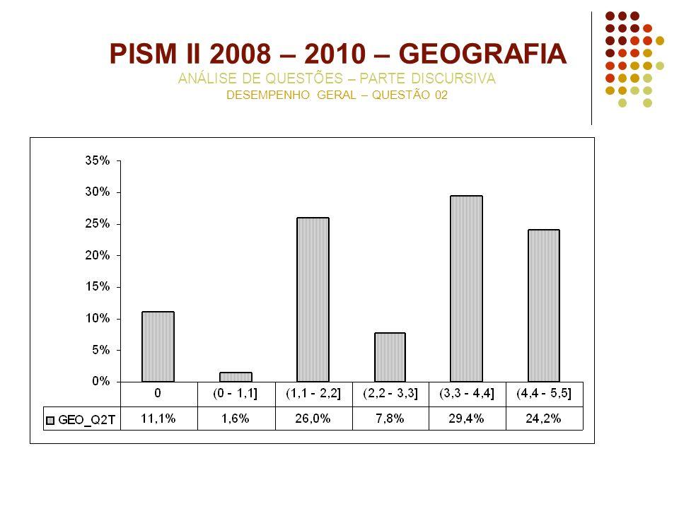 PISM II 2008 – 2010 – GEOGRAFIA ANÁLISE DE QUESTÕES – PARTE DISCURSIVA DESEMPENHO GERAL – QUESTÃO 02