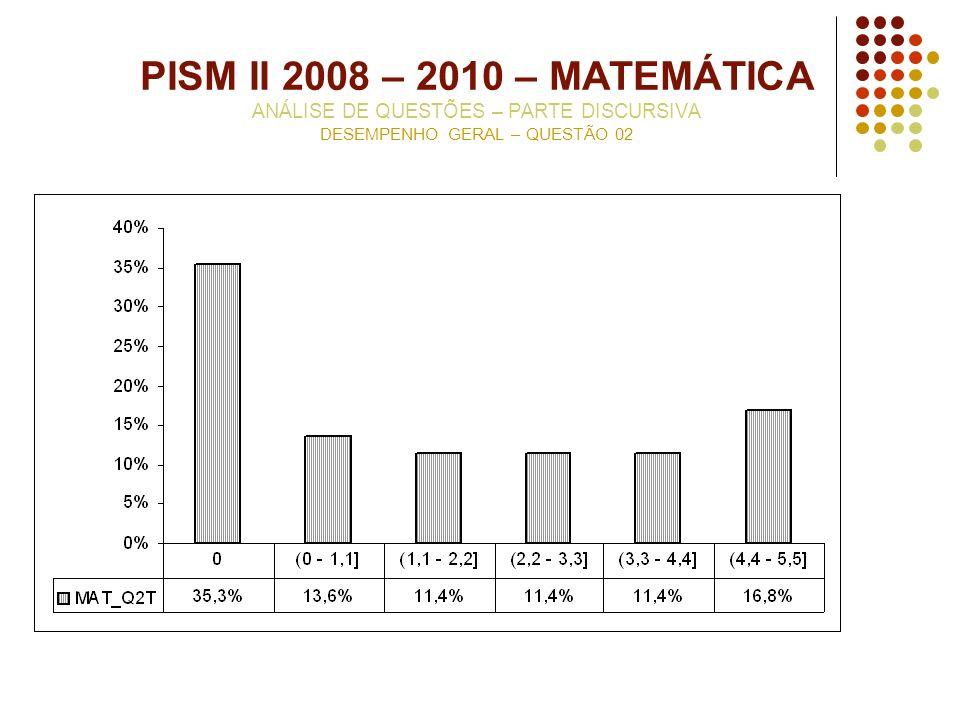 PISM II 2008 – 2010 – MATEMÁTICA ANÁLISE DE QUESTÕES – PARTE DISCURSIVA DESEMPENHO GERAL – QUESTÃO 02