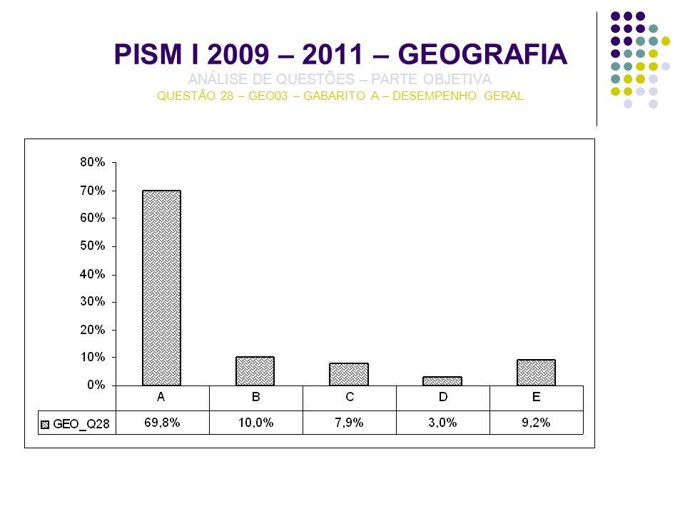 PISM I 2009 – 2011 – GEOGRAFIA ANÁLISE DE QUESTÕES – PARTE OBJETIVA QUESTÃO 28 – GEO03 – GABARITO A – DESEMPENHO GERAL