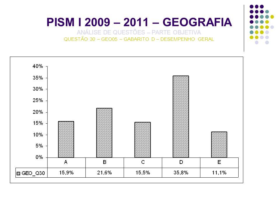 PISM I 2009 – 2011 – GEOGRAFIA ANÁLISE DE QUESTÕES – PARTE OBJETIVA QUESTÃO 30 – GEO05 – GABARITO D – DESEMPENHO GERAL