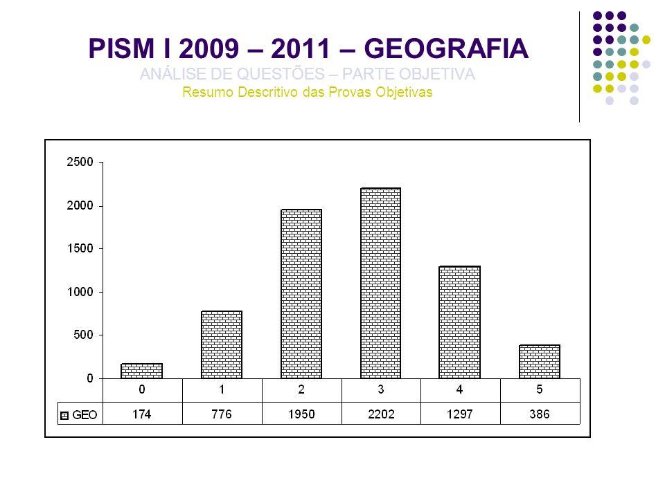 PISM I 2009 – 2011 – GEOGRAFIA ANÁLISE DE QUESTÕES – PARTE OBJETIVA Resumo Descritivo das Provas Objetivas