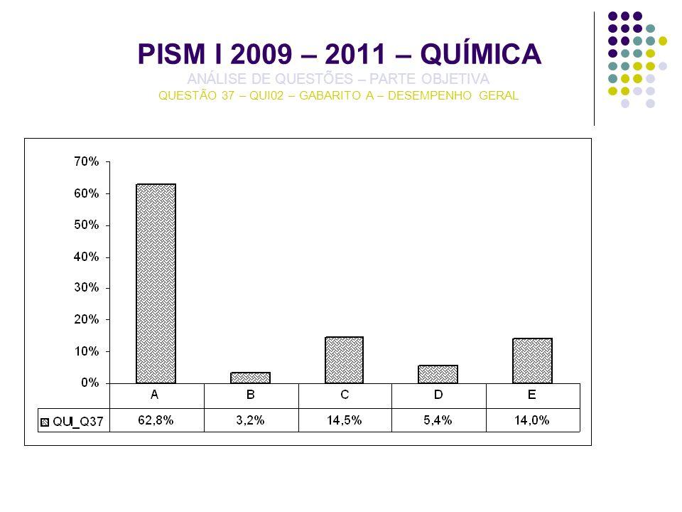 PISM I 2009 – 2011 – QUÍMICA ANÁLISE DE QUESTÕES – PARTE OBJETIVA QUESTÃO 37 – QUI02 – GABARITO A – DESEMPENHO GERAL