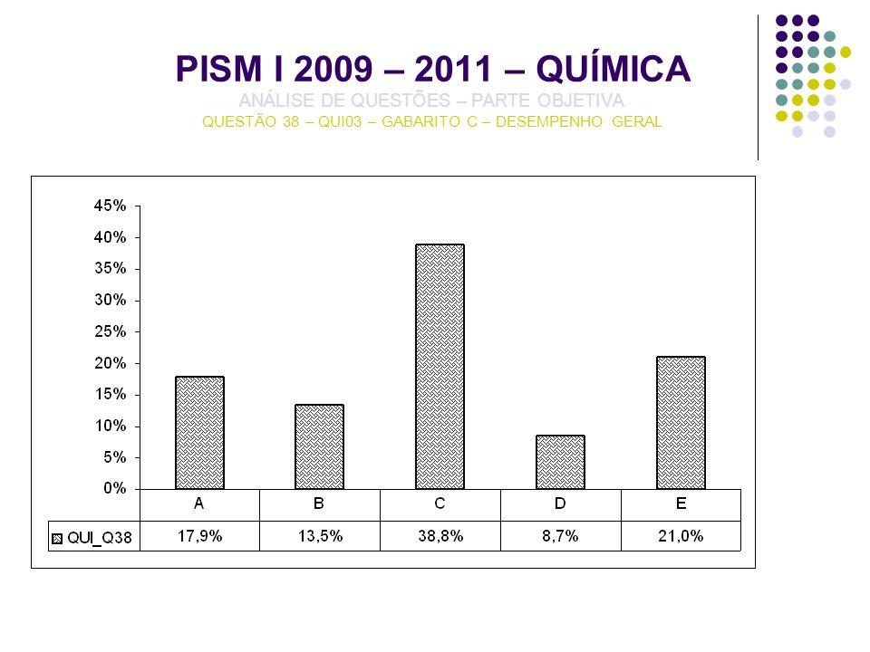PISM I 2009 – 2011 – QUÍMICA ANÁLISE DE QUESTÕES – PARTE OBJETIVA QUESTÃO 38 – QUI03 – GABARITO C – DESEMPENHO GERAL
