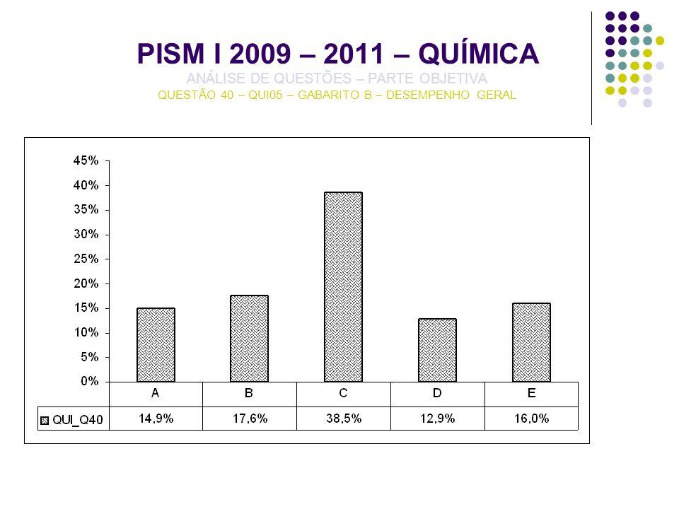 PISM I 2009 – 2011 – QUÍMICA ANÁLISE DE QUESTÕES – PARTE OBJETIVA QUESTÃO 40 – QUI05 – GABARITO B – DESEMPENHO GERAL
