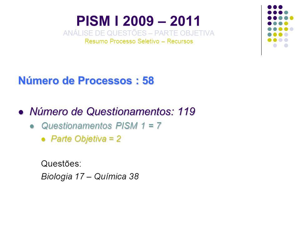 PISM I 2009 – 2011 ANÁLISE DE QUESTÕES – PARTE OBJETIVA Resumo Processo Seletivo – Recursos Número de Processos : 58 Número de Questionamentos: 119 Nú
