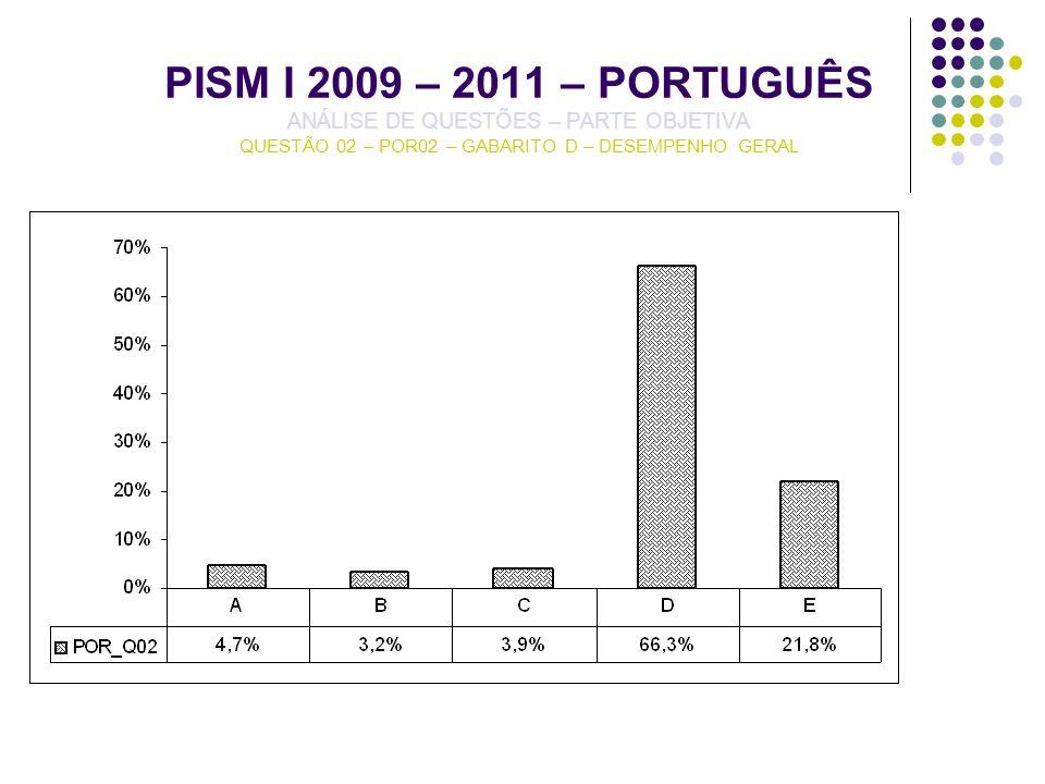 PISM I 2009 – 2011 – PORTUGUÊS ANÁLISE DE QUESTÕES – PARTE OBJETIVA QUESTÃO 02 – POR02 – GABARITO D – DESEMPENHO GERAL