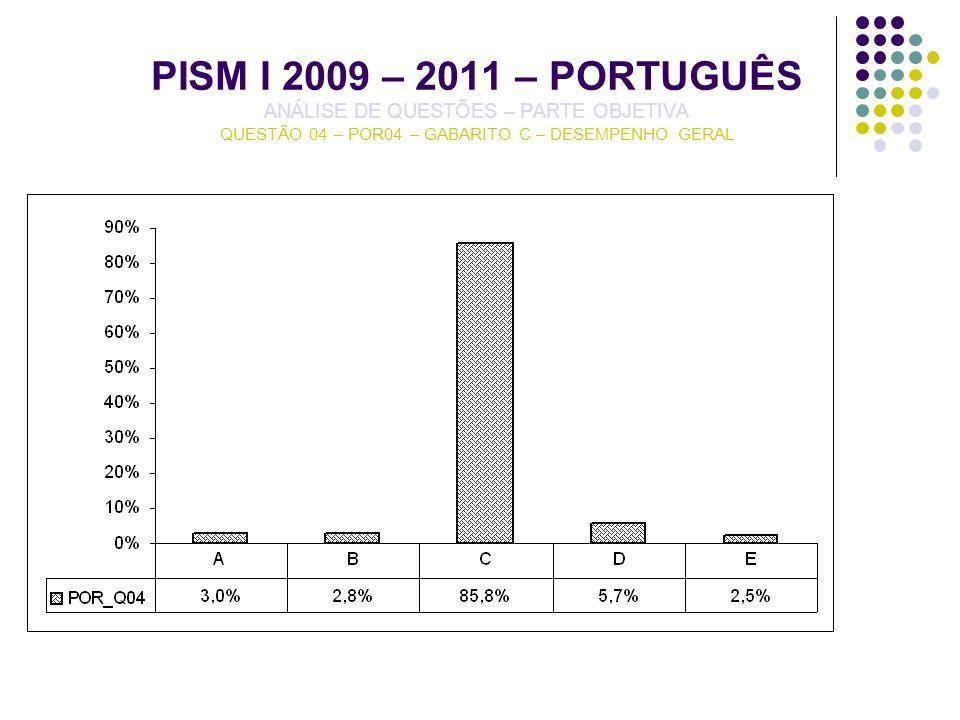 PISM I 2009 – 2011 – PORTUGUÊS ANÁLISE DE QUESTÕES – PARTE OBJETIVA QUESTÃO 04 – POR04 – GABARITO C – DESEMPENHO GERAL