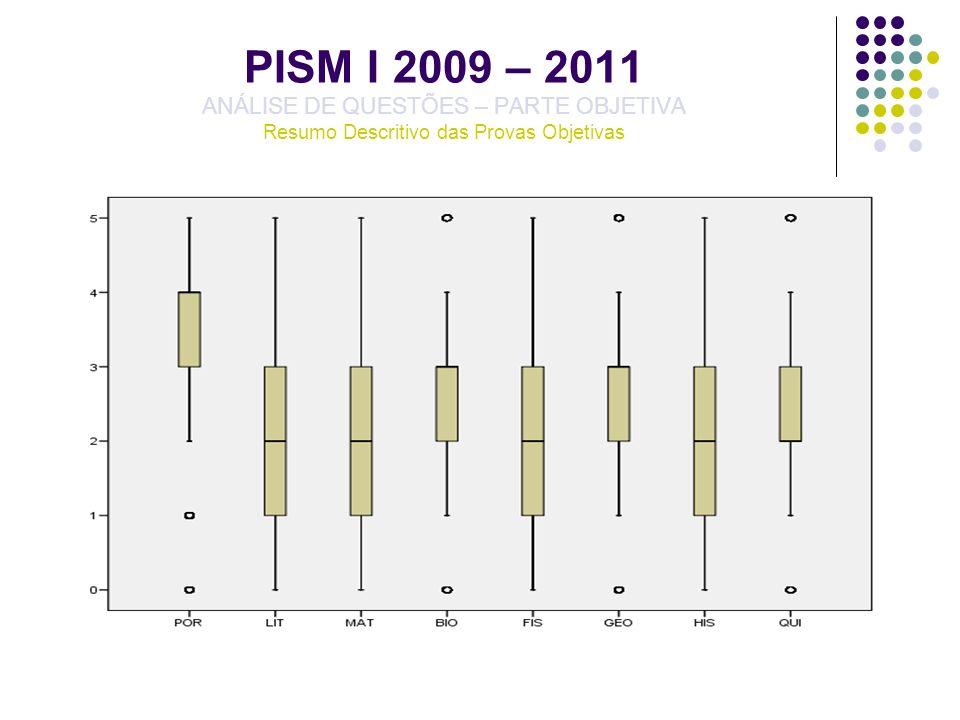 PISM I 2009 – 2011 – MATEMÁTICA ANÁLISE DE QUESTÕES – PARTE OBJETIVA QUESTÃO 13 – MAT03 – GABARITO B – DESEMPENHO GERAL